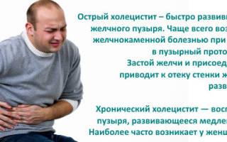 Рези в животе причины и лечение