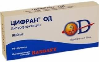 Цифран ОД 500 мг, 1000 мг – инструкция по применению, цена, отзывы, аналоги