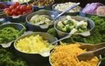 Что можно а что нельзя есть при гастрите желудка
