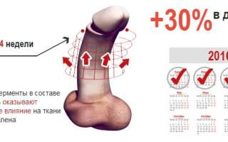 Титан гель для мужчин для увеличения инструкция