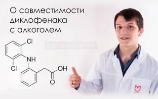 Диклофенак и алкоголь через сколько можно пить
