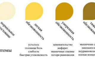 Почему моча становится желтой