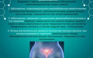 Болит над лобковой костью у женщин